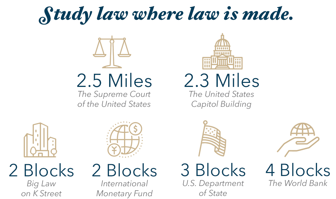 Study Law Where Law Is Made